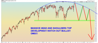 SPX - Weekly - 7.15.16.png