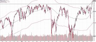 160715 - SPX hits 100MA 5% deviation.JPG
