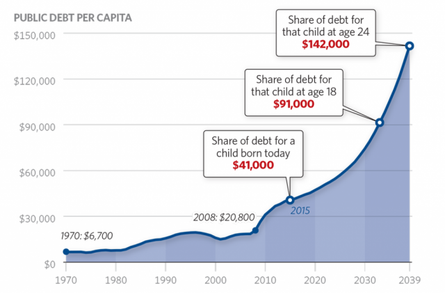 SR-budget-book-2015-chart-6-1024x675.png (1024×675)