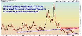 VIX - 2 hour - 8.2.16.png
