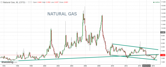 200160831_naturalgas.png