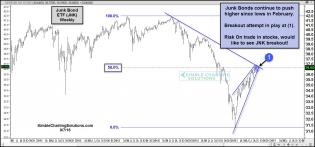 jnk-testing-breakout-level-sept-7.jpg (1570×733)