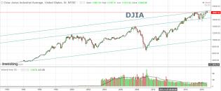 20160910_DJIA.png