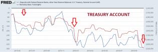 20161015_MonetaryBase.png