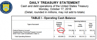 20161019_Treasury.png
