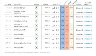 NH polls.png