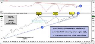 ftse-100-testing-quad-breakout-level-oct-271.jpg (1571×736)