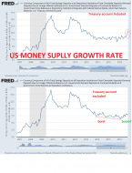 20161210_MoneySupplyUS_Treasury.png