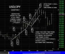 USD JPY QUARTERLY.JPG