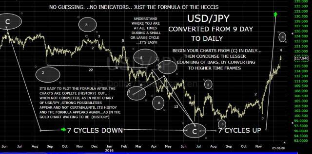 2 CHA USD JPY.JPG