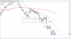 Volatile week ahead for GBP traders - TheMarketZone