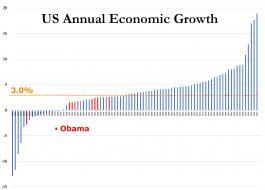 20170127_GDP_Obama.jpg (1719×1231)