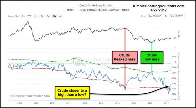 crude-traders-positions-april-27.jpg (1049×578)