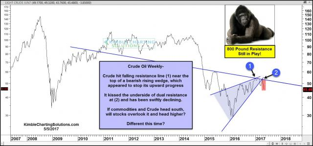 crude-falling-hard-after-kissing-resistance-may-5.jpg (1569×733)