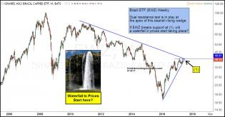 brazil-ETF-waterfall-in-prices-may-18.jpg (1295×678)