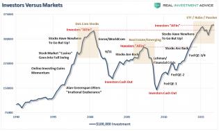 Investor-Psychology-100k-062417.png (900×541)