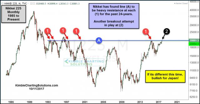 nikkie-testing-24-year-breakout-level-again-oct-11-1.jpg (1295×675)