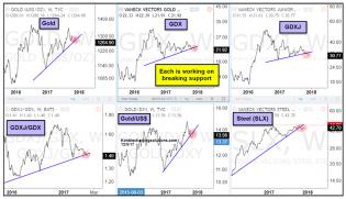 gold-price-analysis_december-6_bearish_trading_precious-metals_news_december-6.png (814×469)