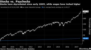 2017.12.15 - Inequality 4.JPG (1289×721)
