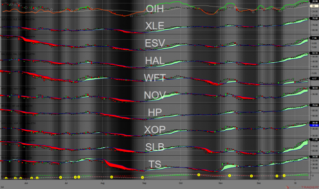 http://www.tradegato.com/gallery/albums/TradeGato/Energy-1-Day-2018_01_11.png