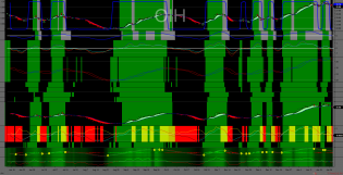 http://www.tradegato.com/gallery/albums/TradeGato/OIH-240-Minute-_-OIH-Daily-2018_01_29.png