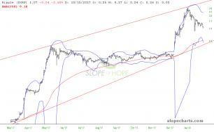 slopechart_$XRP_1-310-18.jpg