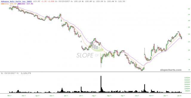 slopechart_AAP.jpg