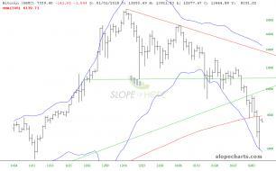 slopechart_$BTC_2-6-18.jpg