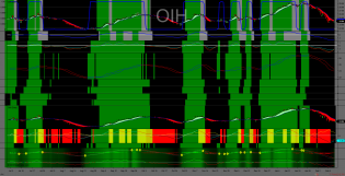 http://www.tradegato.com/gallery/albums/TradeGato/OIH-240-Minute-_-OIH-Daily-2018_02_14.png