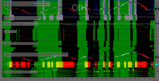 http://www.tradegato.com/gallery/albums/TradeGato/OIH-240-Minute-_-OIH-Daily-2018_02_23.png