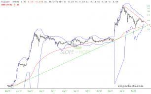 slopechart_$XRP2-26-18.jpg