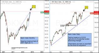bank-index-testing-2007-highs-march-13.jpg (1229×671)