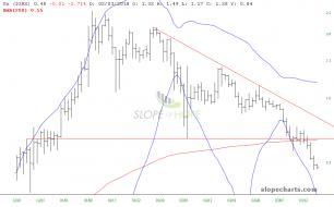 slopechart_$ZRX_3-15-18.jpg
