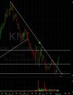 KMI_breakout_-_7-3-12.png