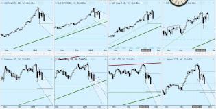 2018_03_24_Weekly_Indices.JPG