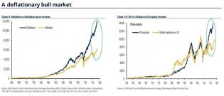 deflationary bubble.jpg (890×384)