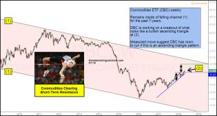 dbc-clearing-short-term-resistance-level-high-jump-may-7.jpg (1226×657)