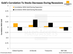 """Rosenberg: S&P """"Should Be 1000 Points Lower Than It Is Today""""   Zero Hedge"""