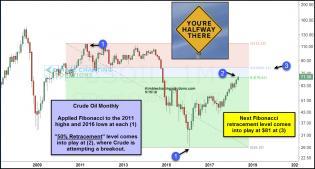 crude-oil-attempting-break-above-50-fib-level-may-15.jpg (1228×661)