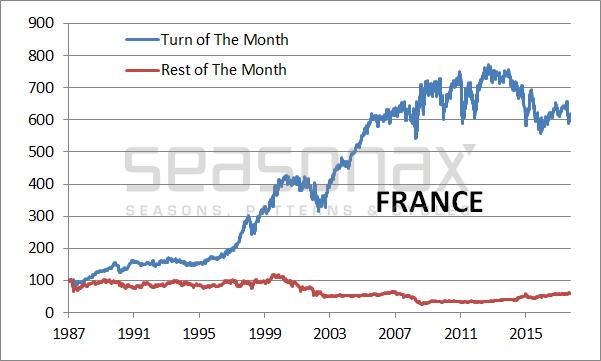 3-france.png (601×361)