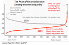 inequality-NYT8-17a (1).png (550×363)
