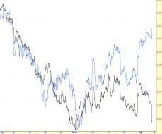 euro-diverge.jpg