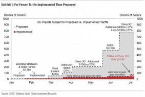 US China trade war 1 chart.jpg (890×596)