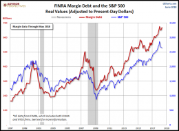 Blinking Red Bubble Light: Stock Market Investor Margin Debt Reaches New High | News and views from a different angle