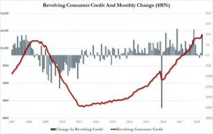 cons credit june revolving.jpg (890×558)