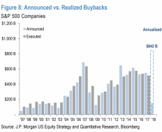 buybacks jpm 2.png (890×728)