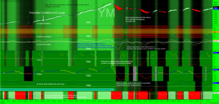 http://www.tradegato.com/gallery/albums/TradeGato/50_Shades_Of_Green-07-27-18.png