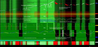 http://www.tradegato.com/gallery/albums/TradeGato/50_Shades_Of_Green-08-03-18.png