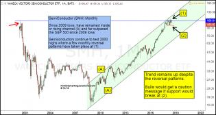 semiconductors-continue-to-test-2000-highs-aug-13.jpg (1226×655)