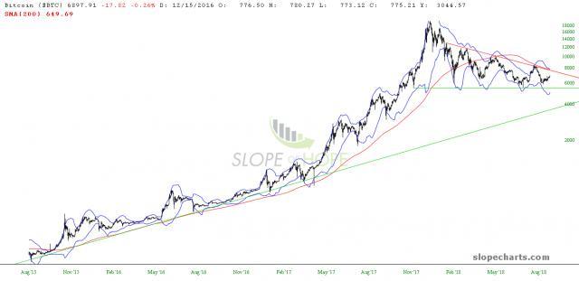 slopechart_$BTC.jpg